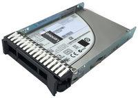 WWW 2COMPUTE ORG, Bladeren per categorie - Hardware - Opslag-devices